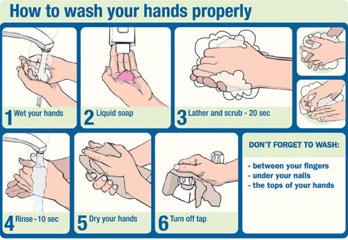 handwashing-infographic